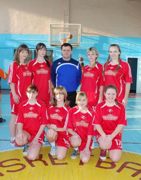 баскет-команда дівчат ЗОШ №3